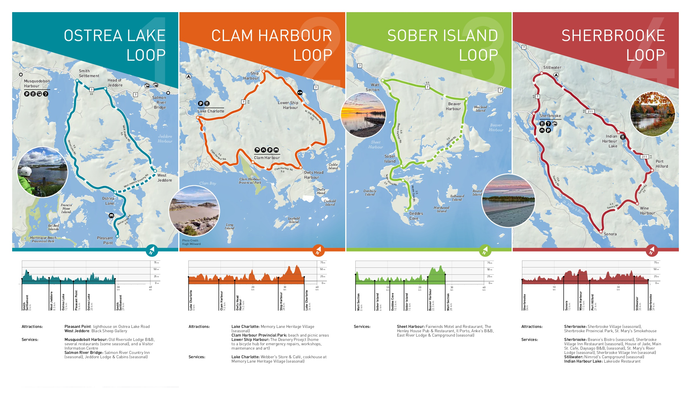 100 Wild Islands | Cycle Nova Scotia